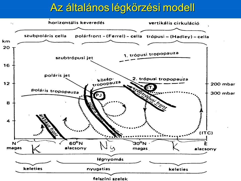 Az általános légkörzési modell