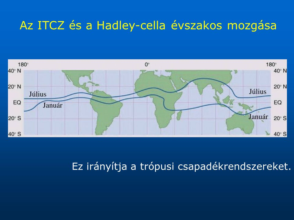 Az ITCZ és a Hadley-cella évszakos mozgása
