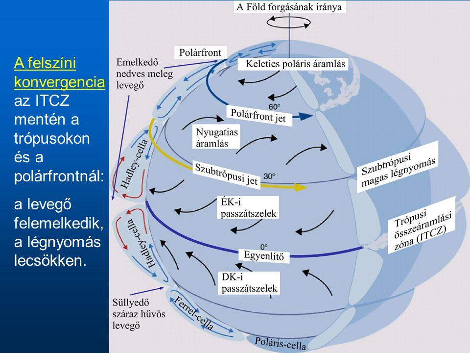 A felszíni konvergencia az ITCZ mentén a trópusokon és a polárfrontnál:
