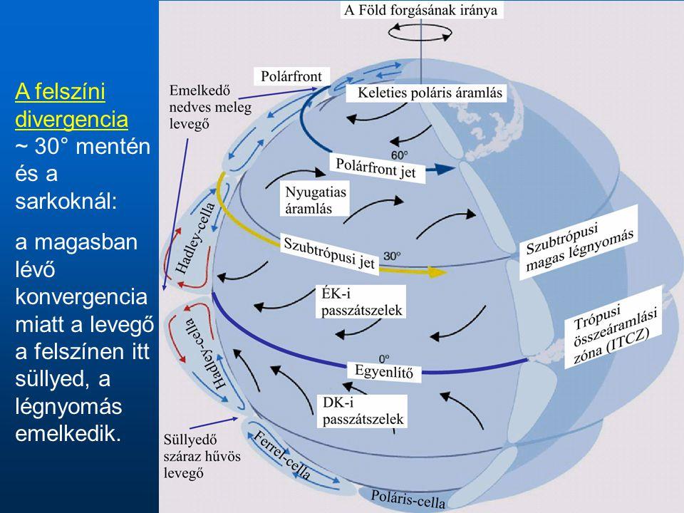 A felszíni divergencia ~ 30° mentén és a sarkoknál: