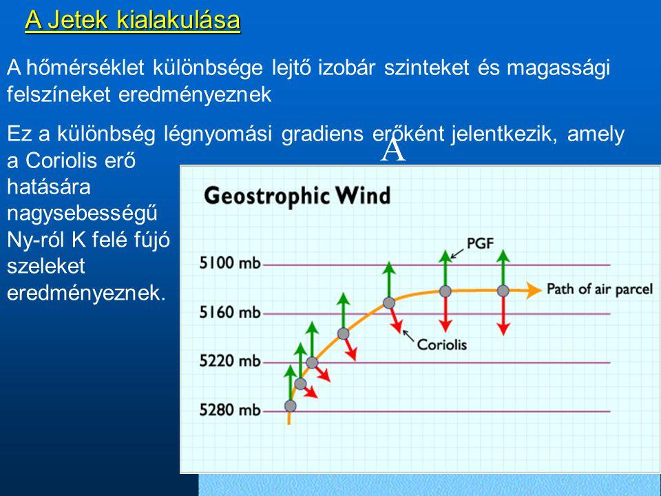 A Jetek kialakulása A hőmérséklet különbsége lejtő izobár szinteket és magassági felszíneket eredményeznek.
