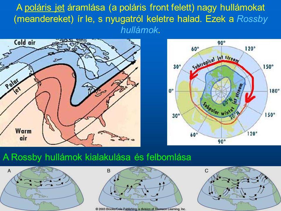 A poláris jet áramlása (a poláris front felett) nagy hullámokat (meandereket) ír le, s nyugatról keletre halad. Ezek a Rossby hullámok.