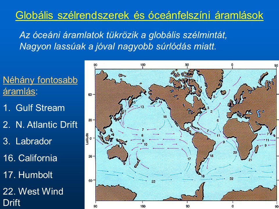 Globális szélrendszerek és óceánfelszíni áramlások