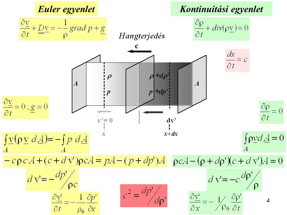 Kontinuitási egyenlet