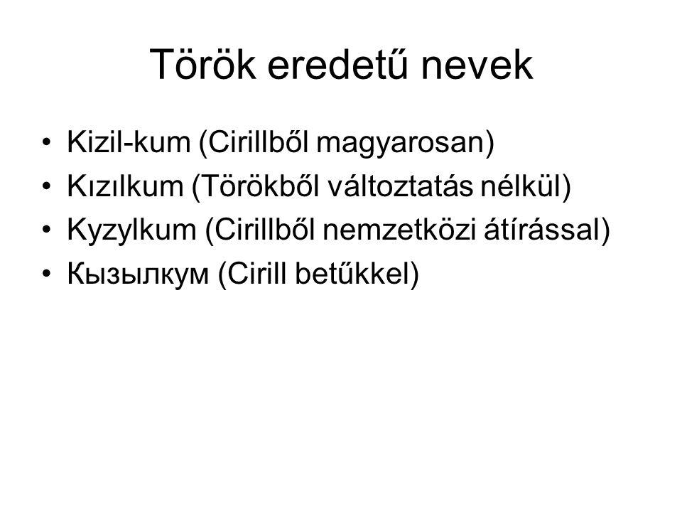 Török eredetű nevek Kizil-kum (Cirillből magyarosan)