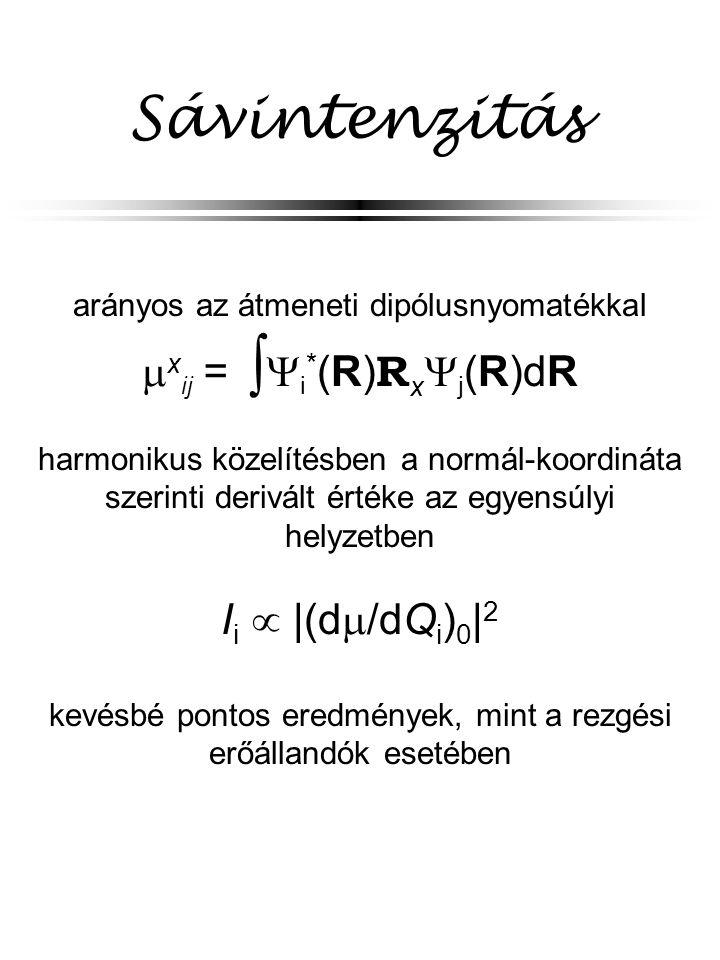 Sávintenzitás xij = i*(R)Rxj(R)dR Ii  |(d/dQi)0|2