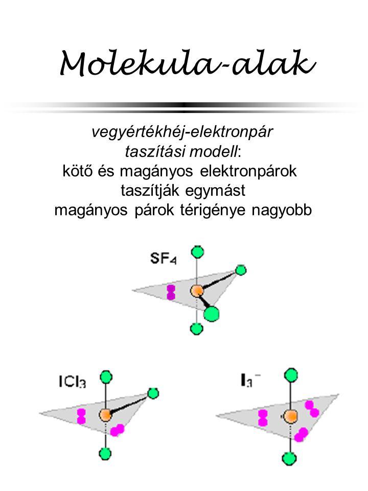 Molekula-alak vegyértékhéj-elektronpár taszítási modell: