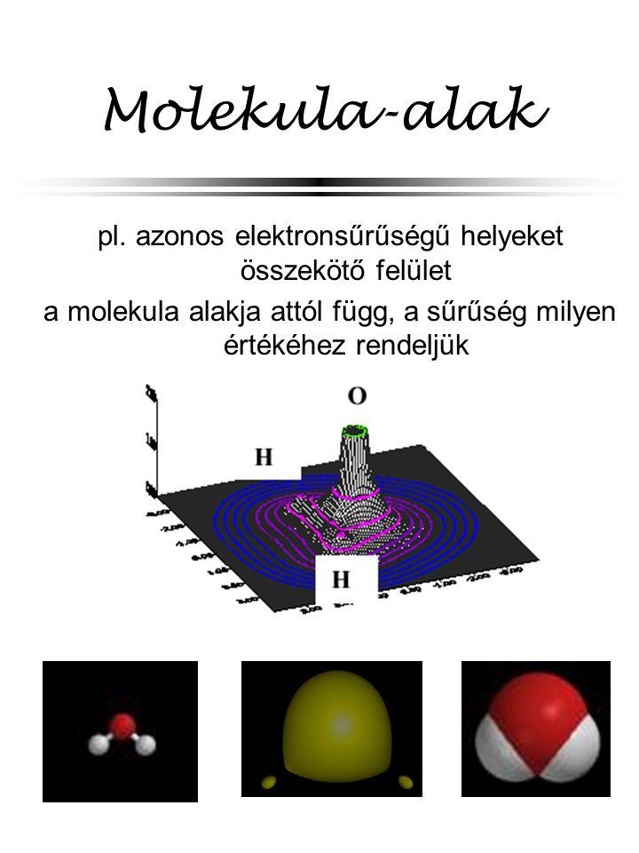 Molekula-alak pl. azonos elektronsűrűségű helyeket összekötő felület