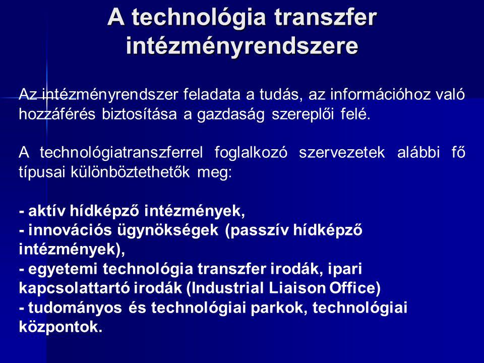 A technológia transzfer intézményrendszere