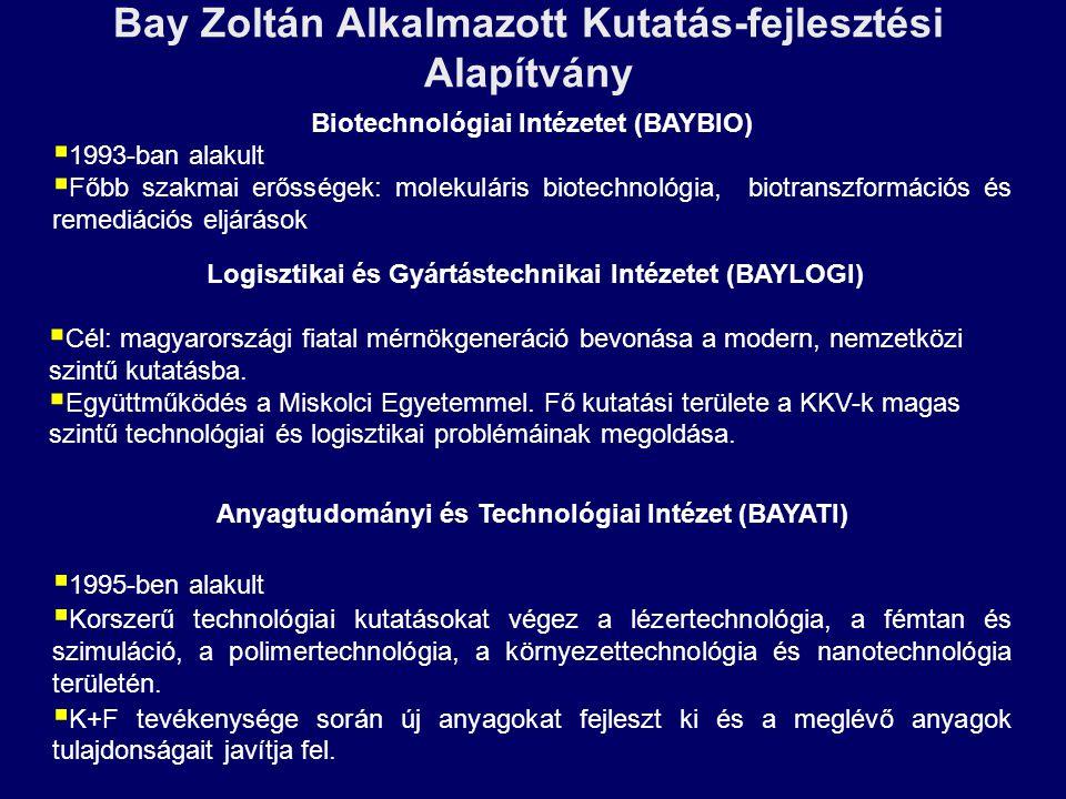 Bay Zoltán Alkalmazott Kutatás-fejlesztési Alapítvány