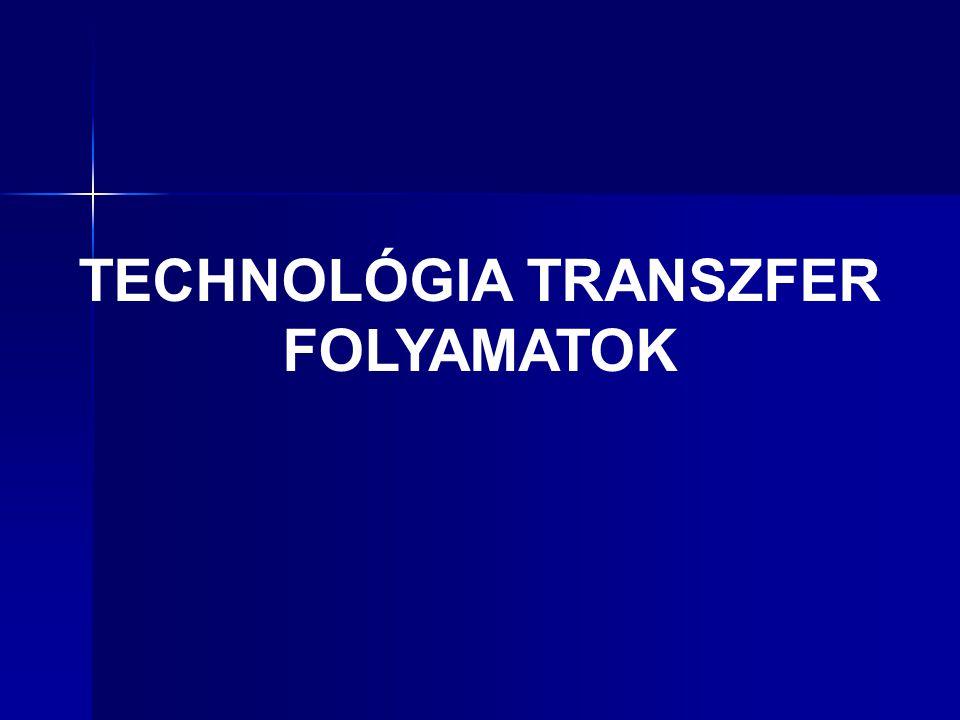 TECHNOLÓGIA TRANSZFER FOLYAMATOK