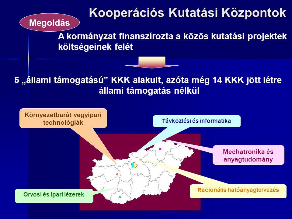 Kooperációs Kutatási Központok
