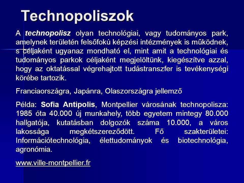 Technopoliszok