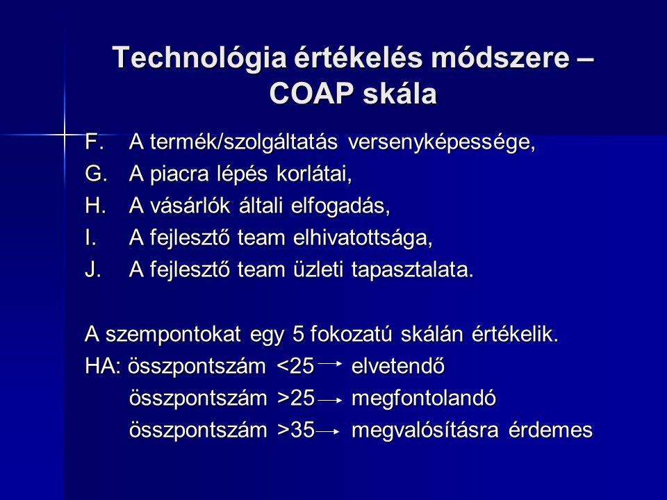Technológia értékelés módszere – COAP skála