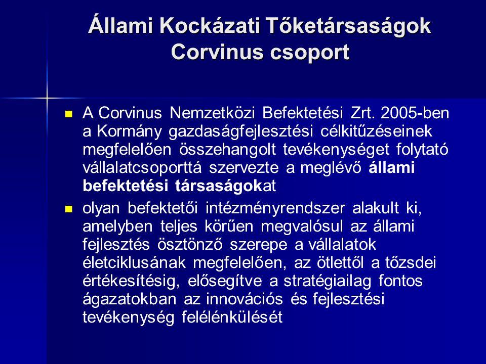 Állami Kockázati Tőketársaságok Corvinus csoport