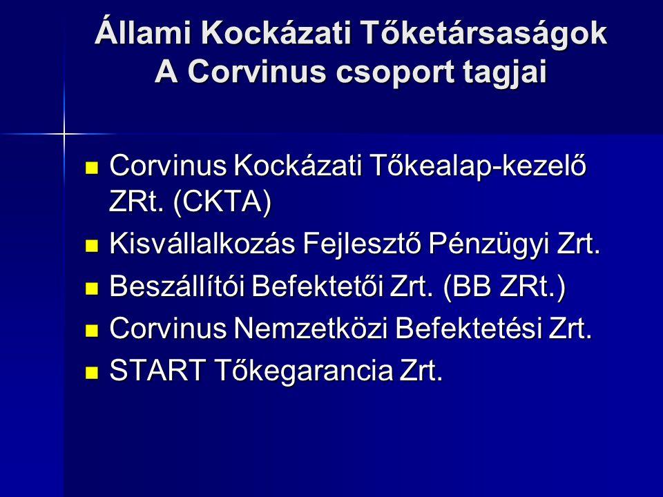 Állami Kockázati Tőketársaságok A Corvinus csoport tagjai