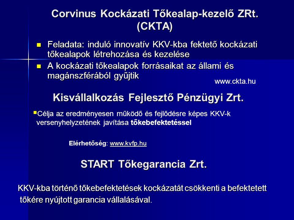 Corvinus Kockázati Tőkealap-kezelő ZRt. (CKTA)
