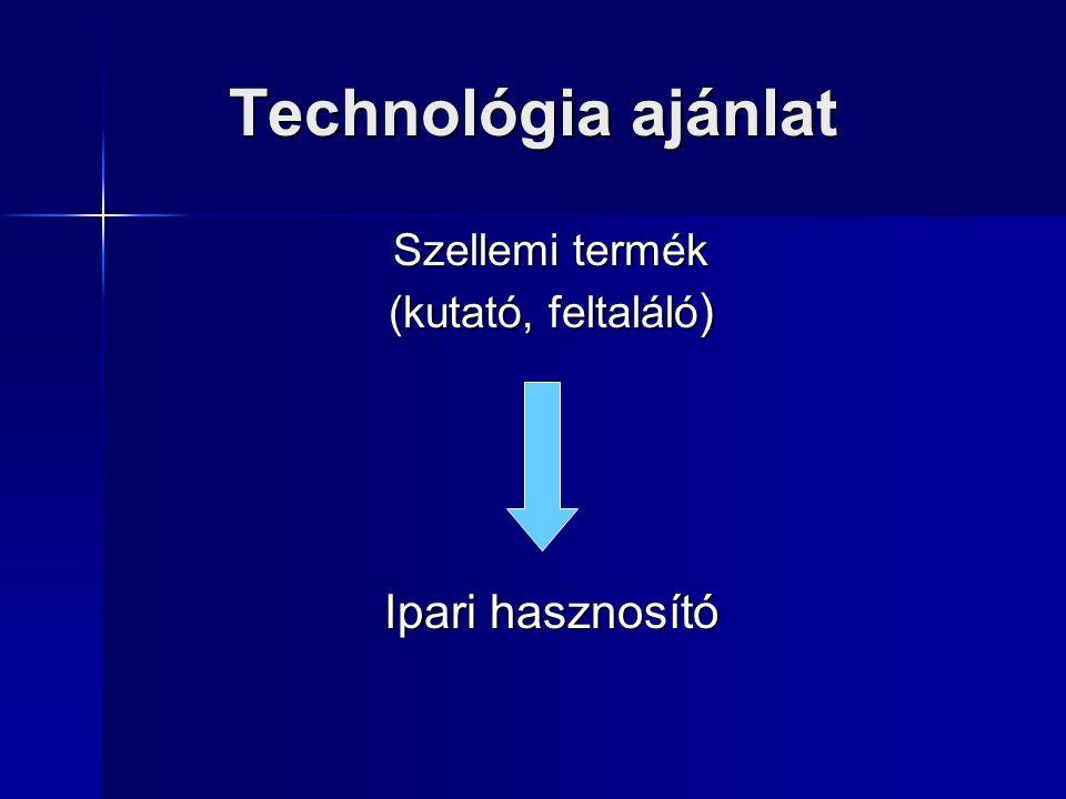 Technológia ajánlat Ipari hasznosító Szellemi termék