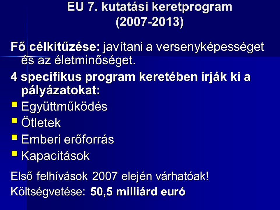 EU 7. kutatási keretprogram (2007-2013)