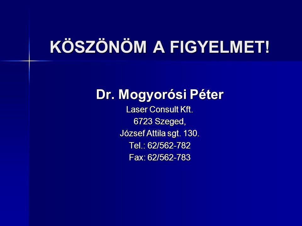 KÖSZÖNÖM A FIGYELMET! Dr. Mogyorósi Péter Laser Consult Kft.
