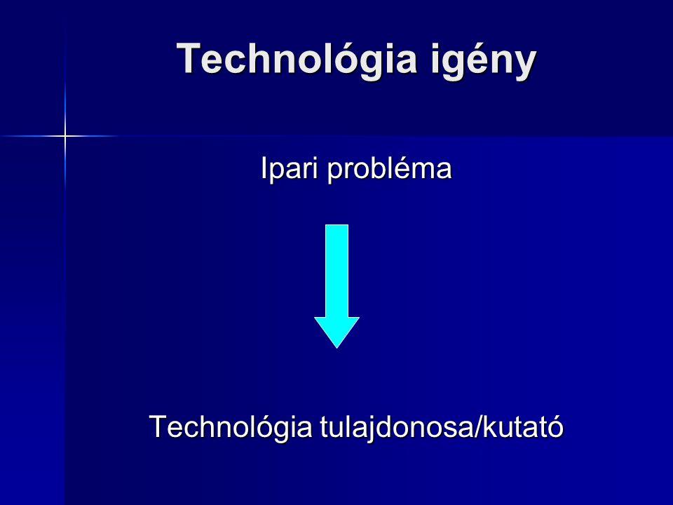 Technológia tulajdonosa/kutató