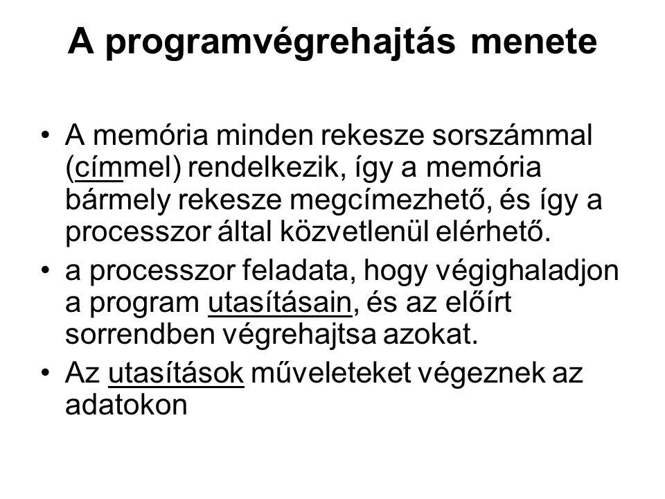 A programvégrehajtás menete