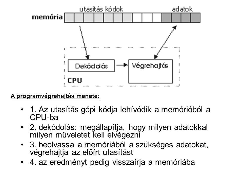1. Az utasítás gépi kódja lehívódik a memórióból a CPU-ba