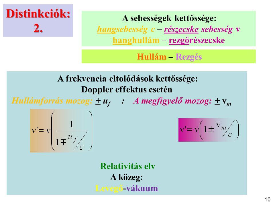 Distinkciók: 2. hangsebesség c – részecske sebesség v