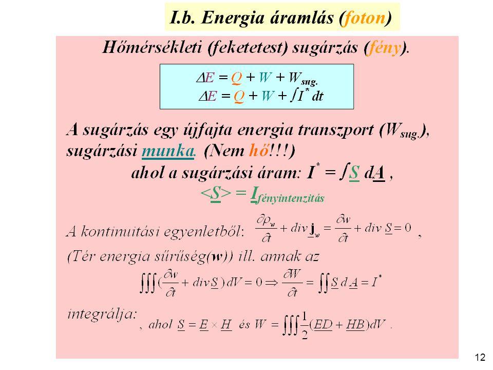 I.b. Energia áramlás (foton)