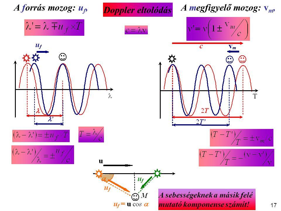 A forrás mozog: uf, A megfigyelő mozog: vm, Doppler eltolódás