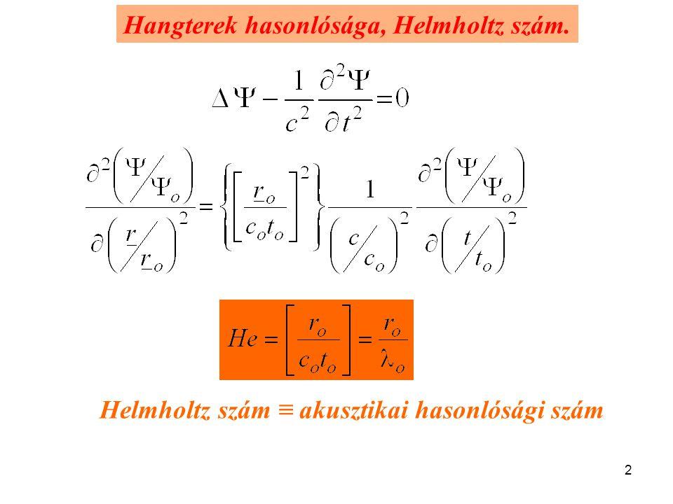 Hangterek hasonlósága, Helmholtz szám.