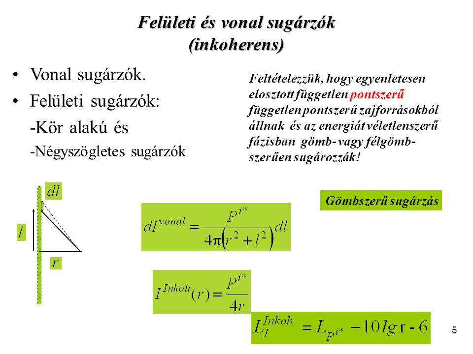 Felületi és vonal sugárzók