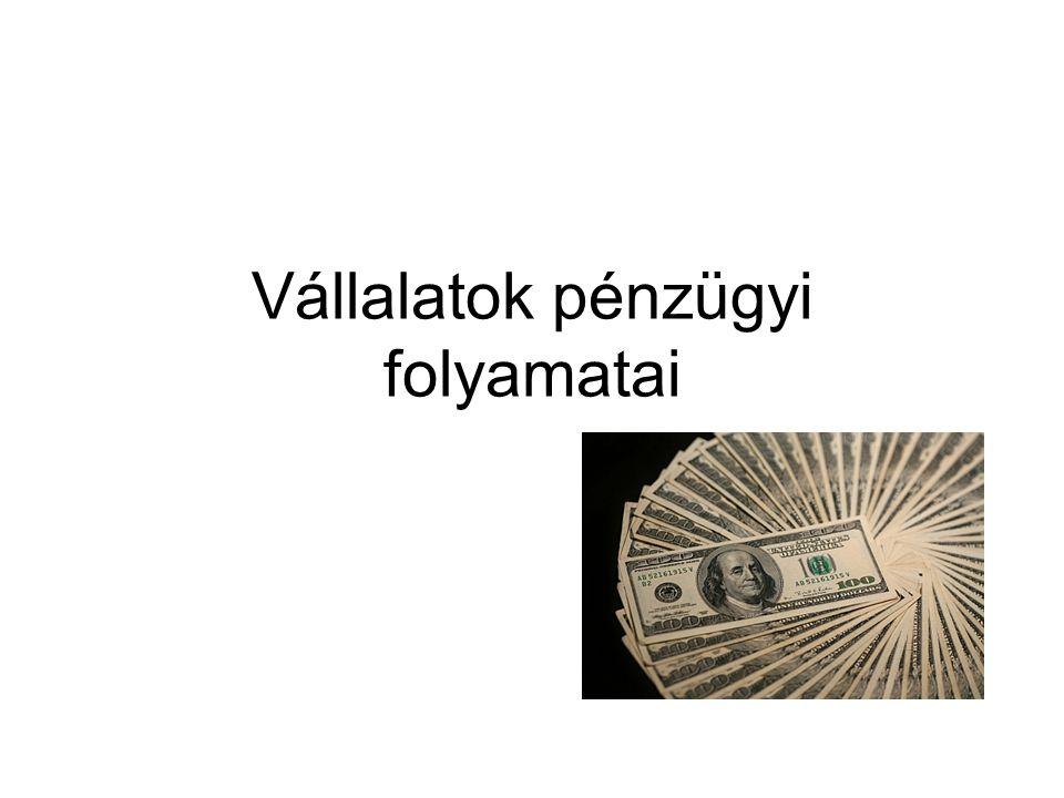 Vállalatok pénzügyi folyamatai