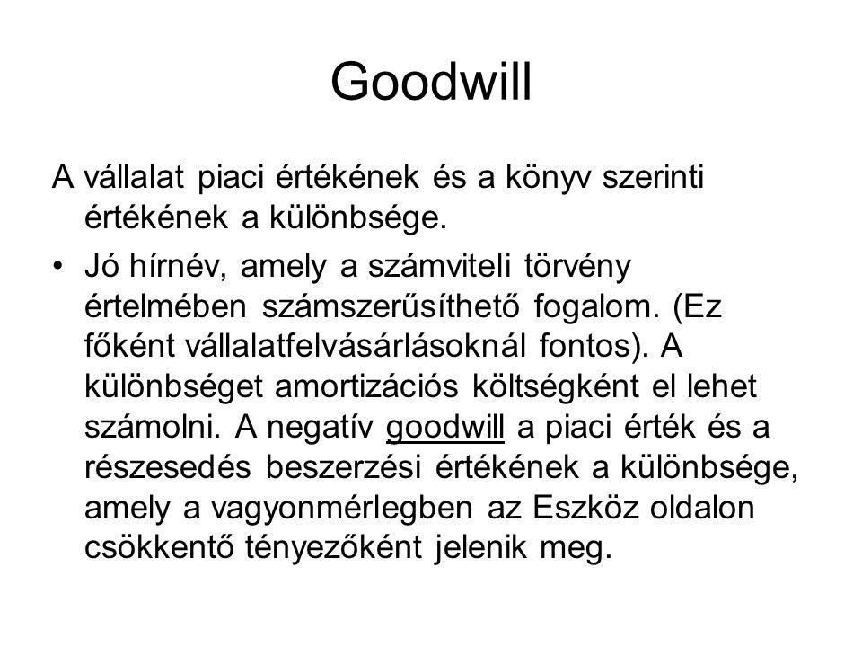 Goodwill A vállalat piaci értékének és a könyv szerinti értékének a különbsége.