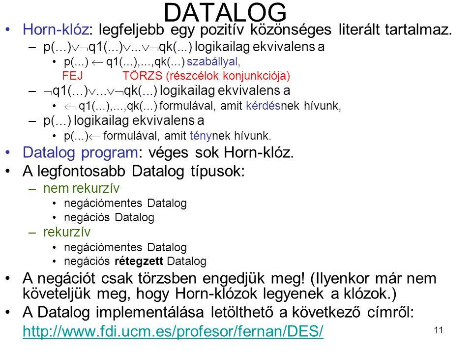 DATALOG Horn-klóz: legfeljebb egy pozitív közönséges literált tartalmaz. p(...)q1(...)...qk(...) logikailag ekvivalens a.