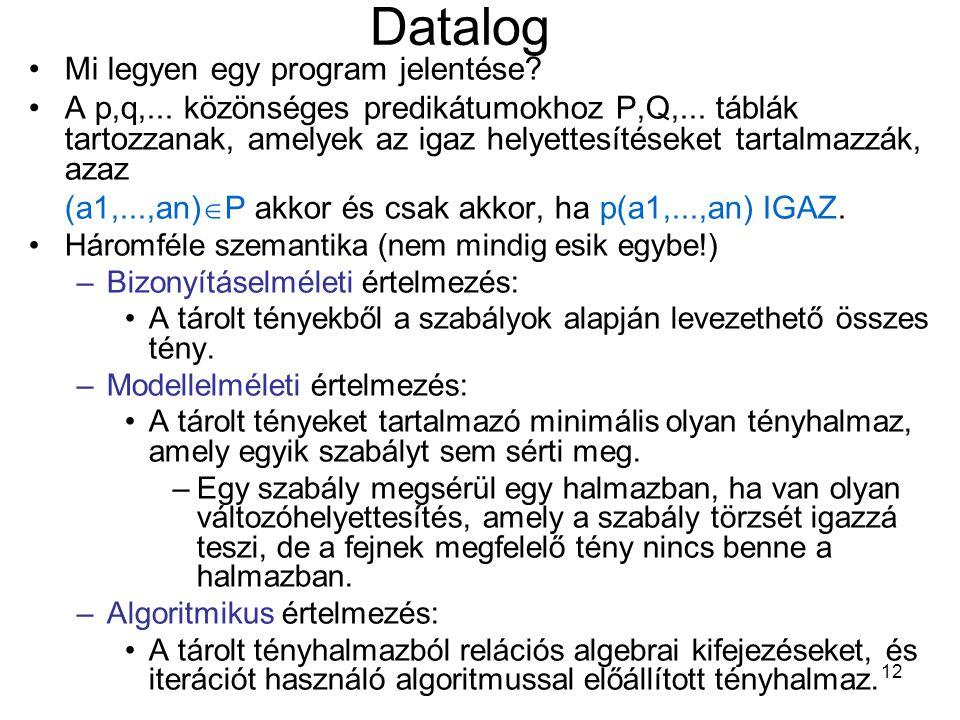 Datalog Mi legyen egy program jelentése