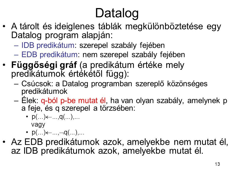 Datalog A tárolt és ideiglenes táblák megkülönböztetése egy Datalog program alapján: IDB predikátum: szerepel szabály fejében.
