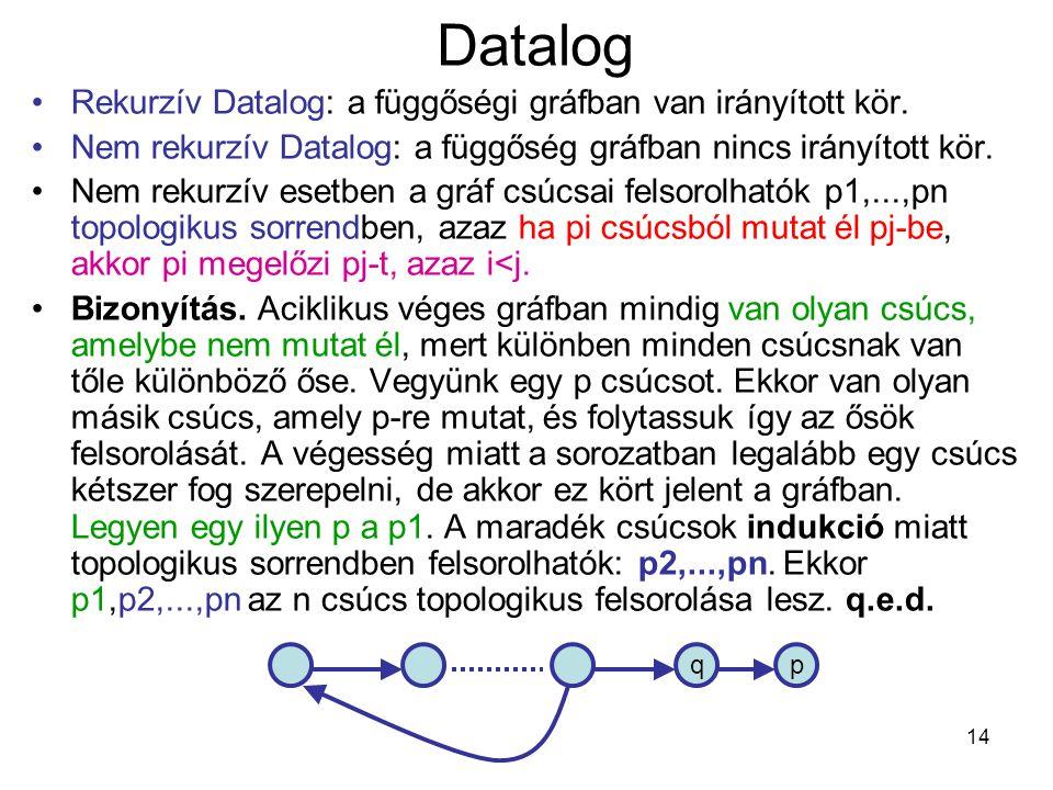 Datalog Rekurzív Datalog: a függőségi gráfban van irányított kör.