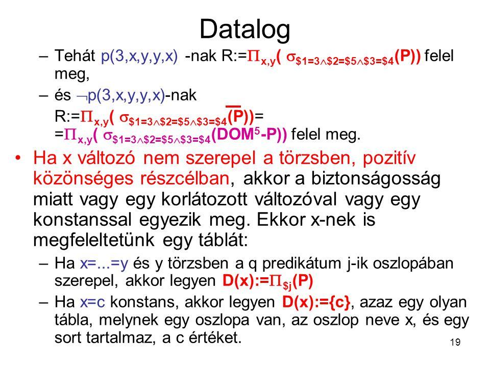 Datalog Tehát p(3,x,y,y,x) -nak R:=x,y($1=3$2=$5$3=$4(P)) felel meg, és p(3,x,y,y,x)-nak.