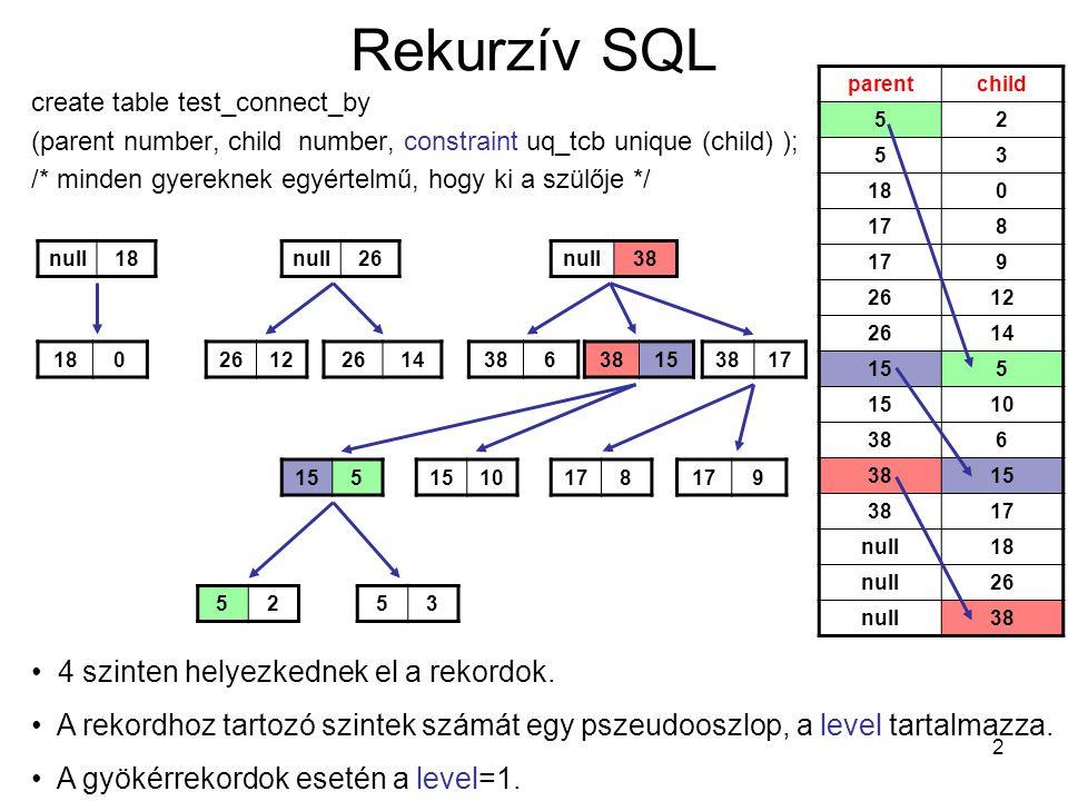 Rekurzív SQL 4 szinten helyezkednek el a rekordok.