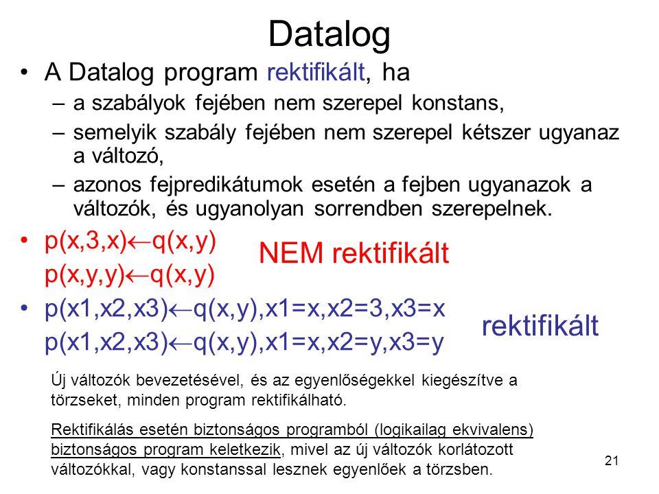 Datalog NEM rektifikált rektifikált A Datalog program rektifikált, ha