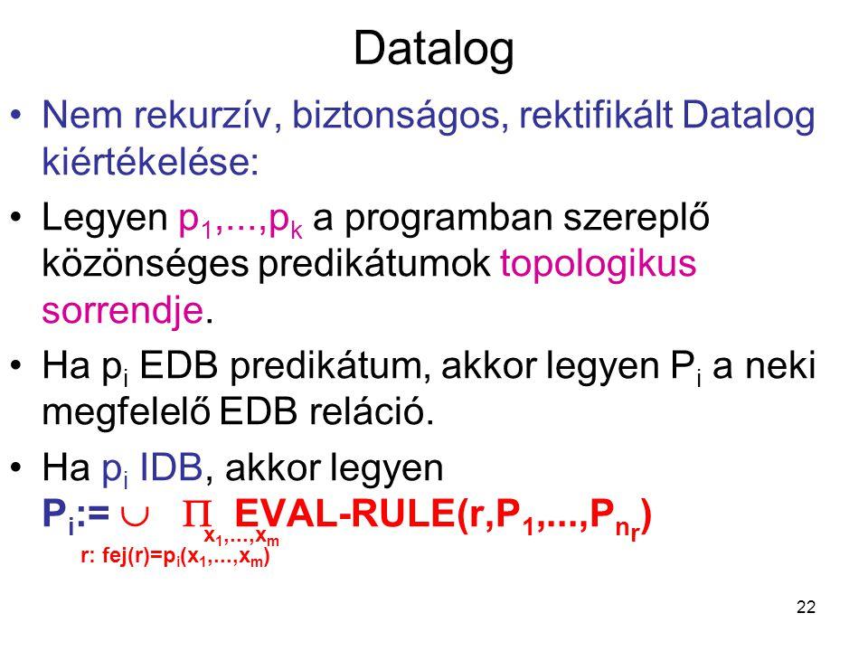 Datalog Nem rekurzív, biztonságos, rektifikált Datalog kiértékelése: