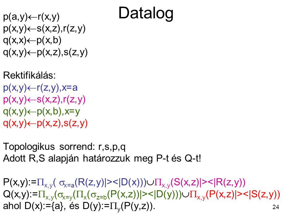 Datalog p(a,y)r(x,y) p(x,y)s(x,z),r(z,y) q(x,x)p(x,b)