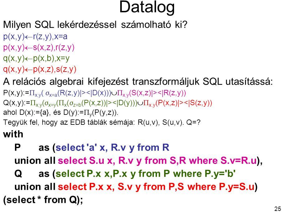 Datalog Milyen SQL lekérdezéssel számolható ki