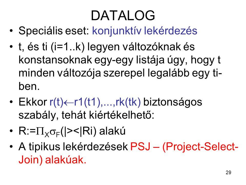 DATALOG Speciális eset: konjunktív lekérdezés