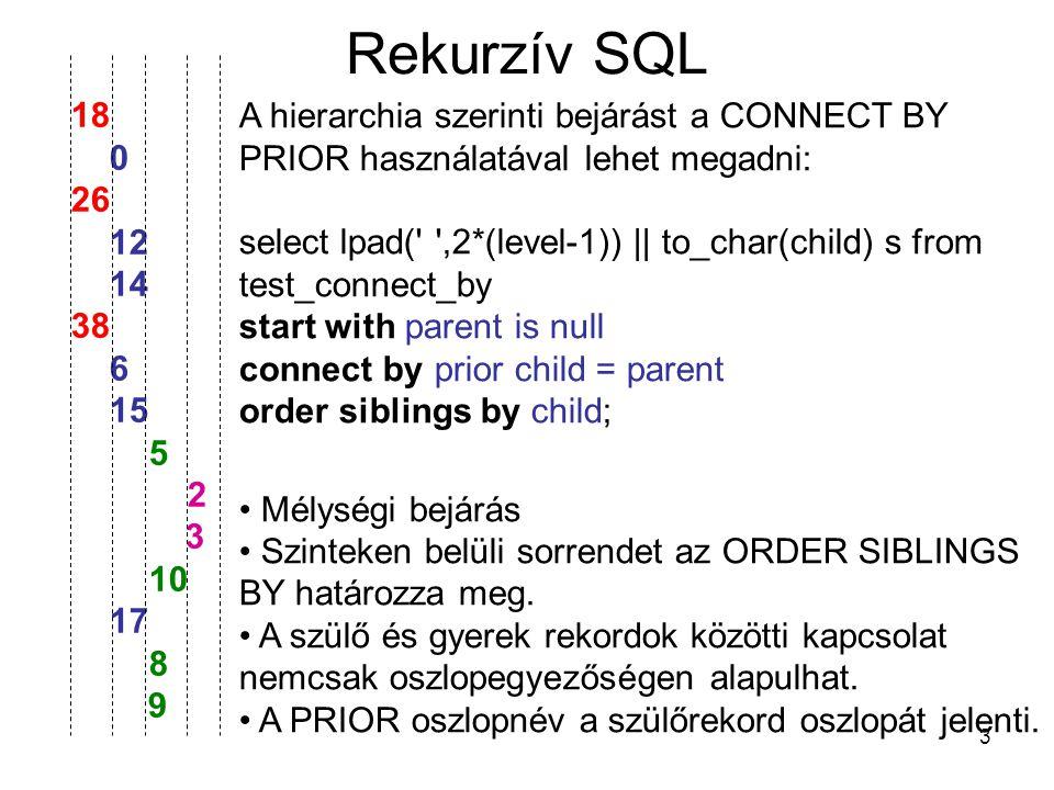 Rekurzív SQL A hierarchia szerinti bejárást a CONNECT BY PRIOR használatával lehet megadni: