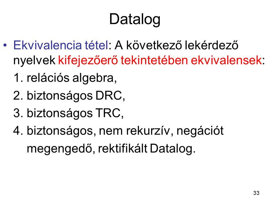Datalog Ekvivalencia tétel: A következő lekérdező nyelvek kifejezőerő tekintetében ekvivalensek: 1. relációs algebra,