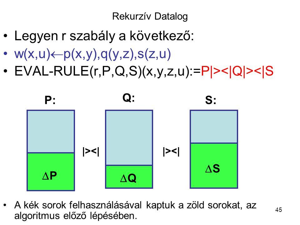 Legyen r szabály a következő: w(x,u)p(x,y),q(y,z),s(z,u)