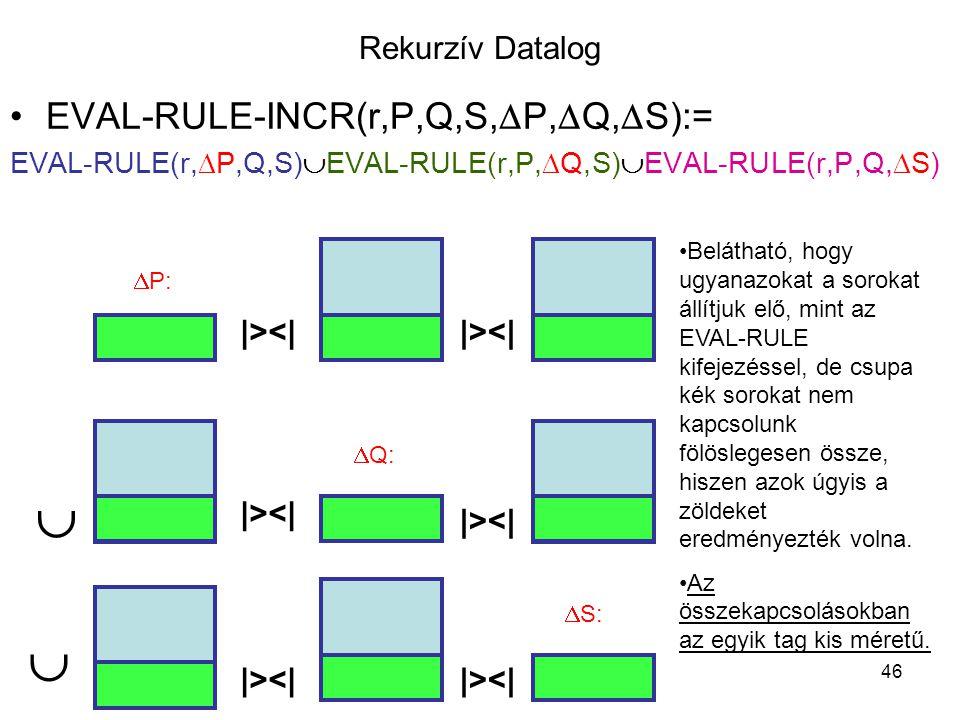   EVAL-RULE-INCR(r,P,Q,S,P,Q,S):= Rekurzív Datalog |><|