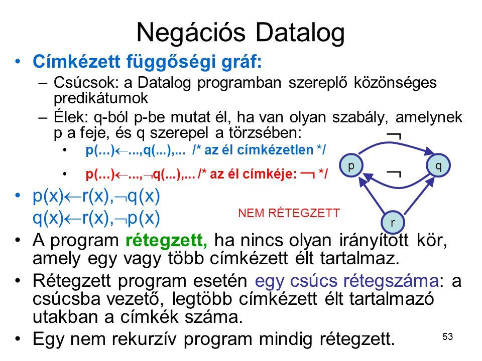 Negációs Datalog   Címkézett függőségi gráf: p(x)r(x),q(x)